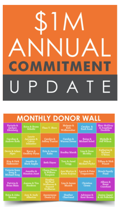 KIK Annual Commitment Update
